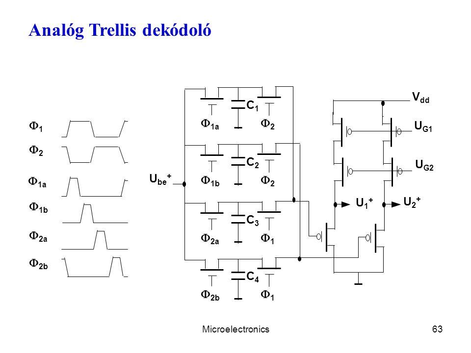 Analóg Trellis dekódoló