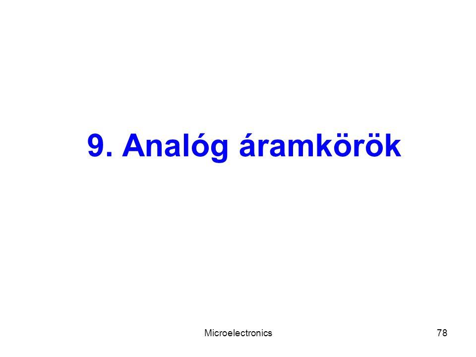 9. Analóg áramkörök Microelectronics