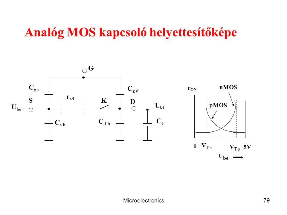 Analóg MOS kapcsoló helyettesítőképe