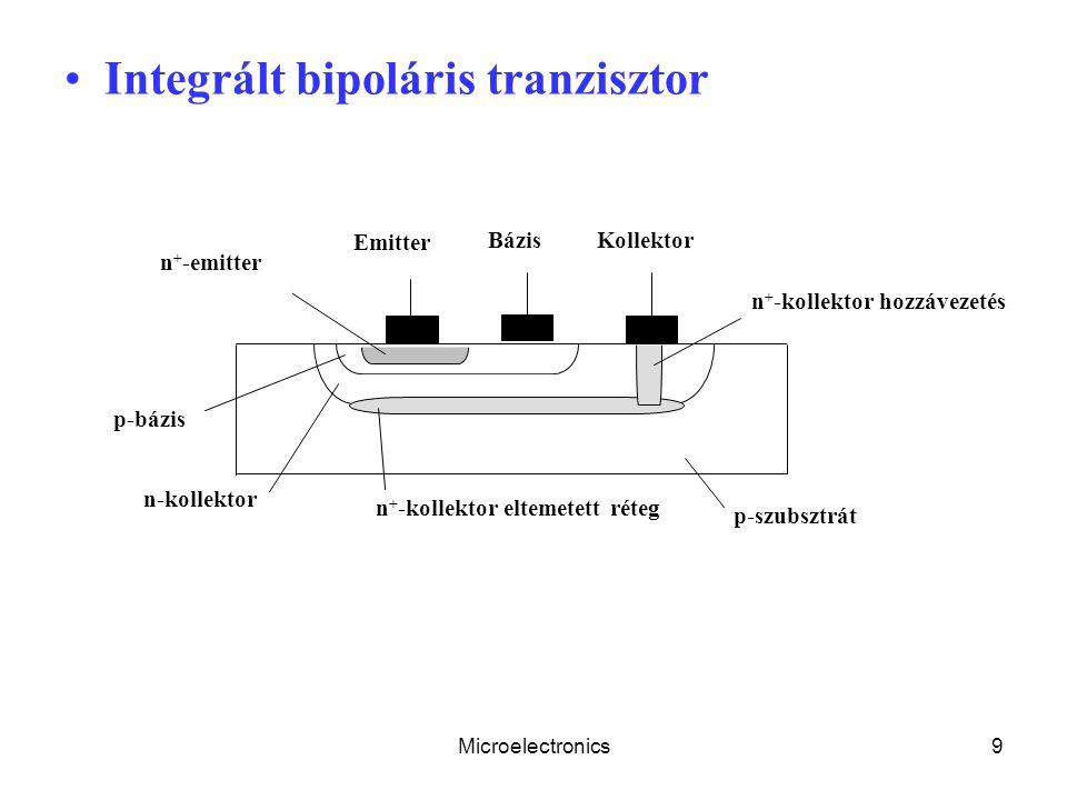 Integrált bipoláris tranzisztor