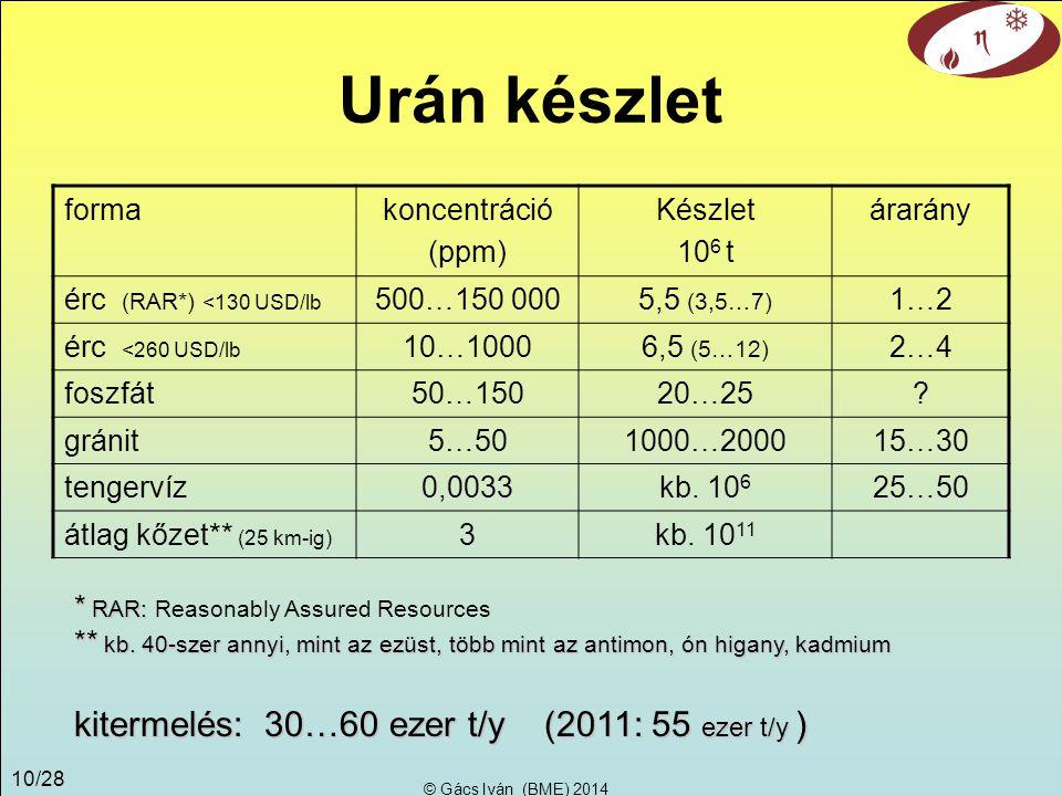 Urán készlet kitermelés: 30…60 ezer t/y (2011: 55 ezer t/y ) forma