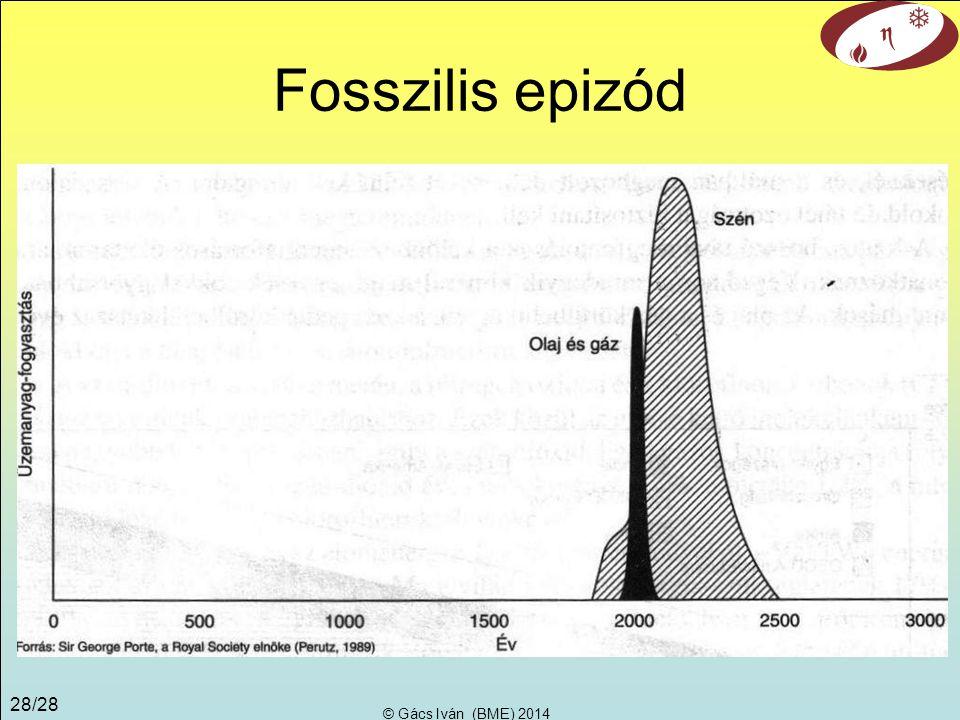 Fosszilis epizód