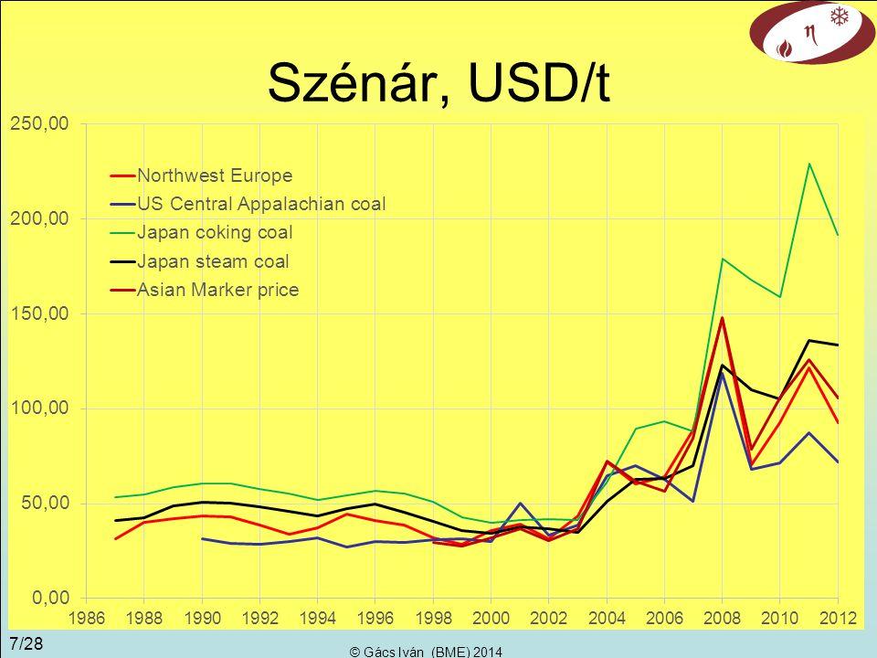 Szénár, USD/t