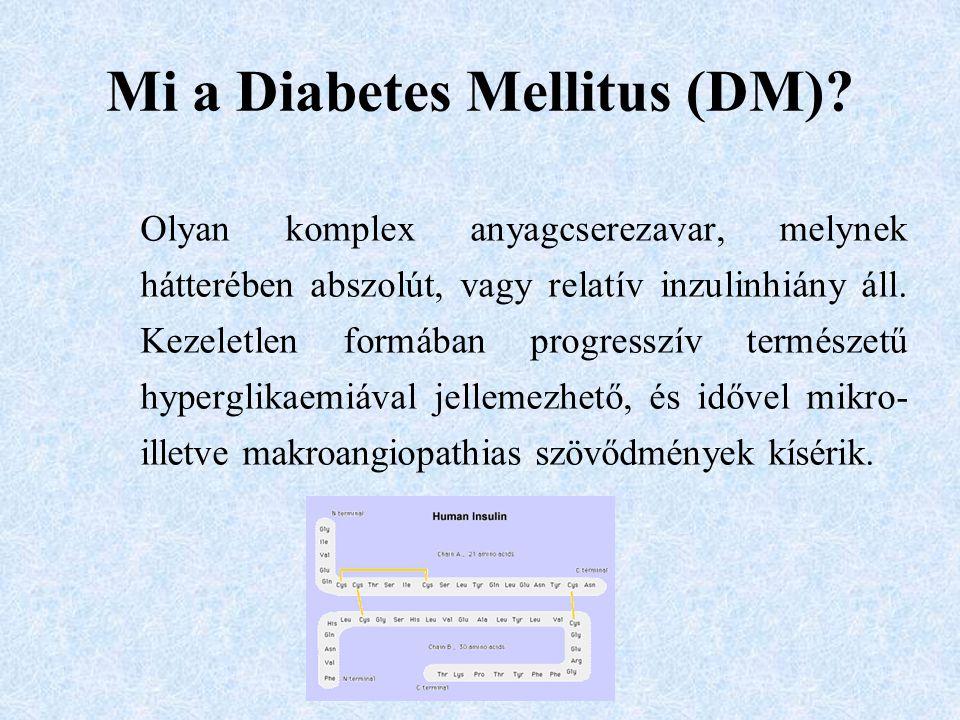Mi a Diabetes Mellitus (DM)