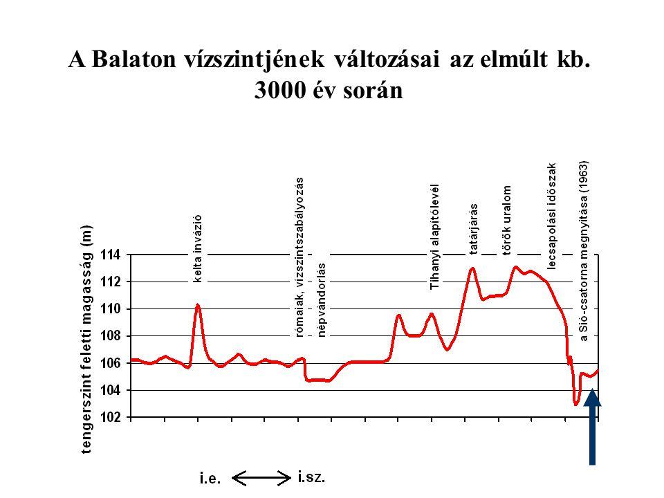 A Balaton vízszintjének változásai az elmúlt kb. 3000 év során