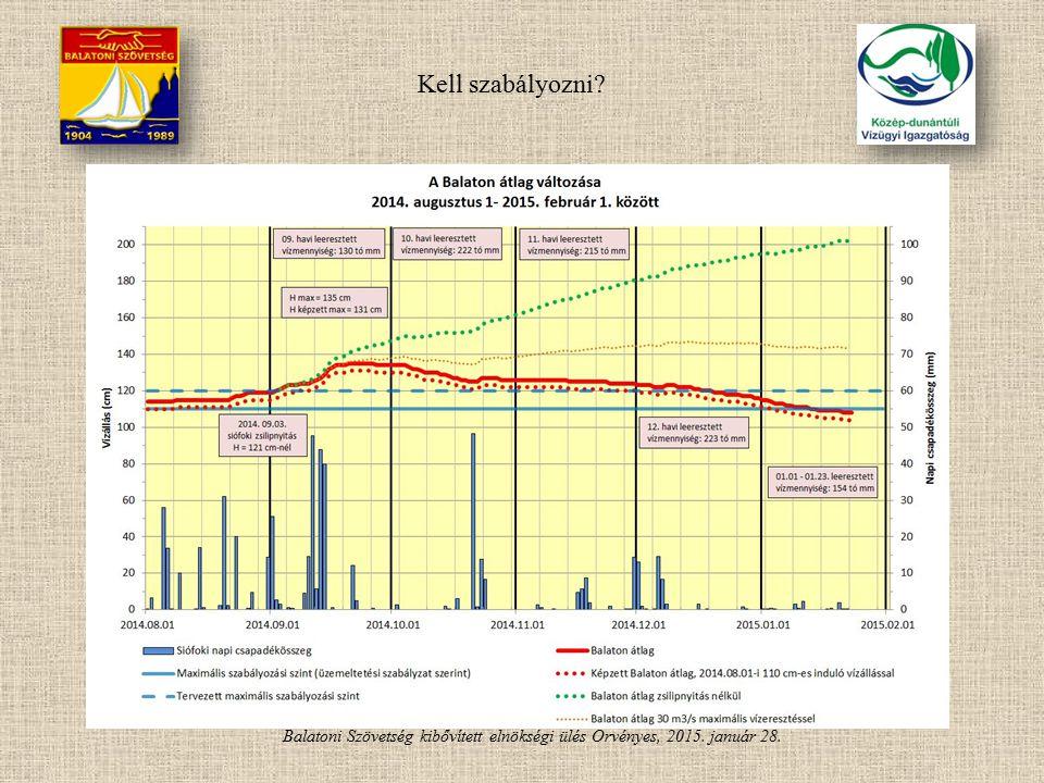Kell szabályozni Balatoni Szövetség kibővített elnökségi ülés Örvényes, 2015. január 28.
