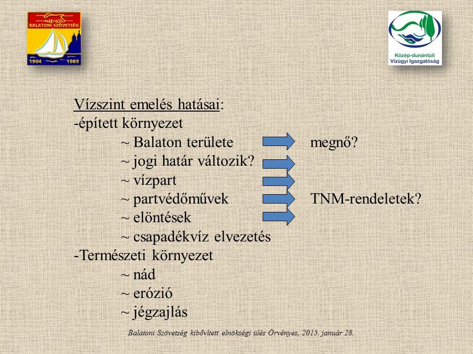Vízszint emelés hatásai: -épített környezet ~ Balaton területe megnő