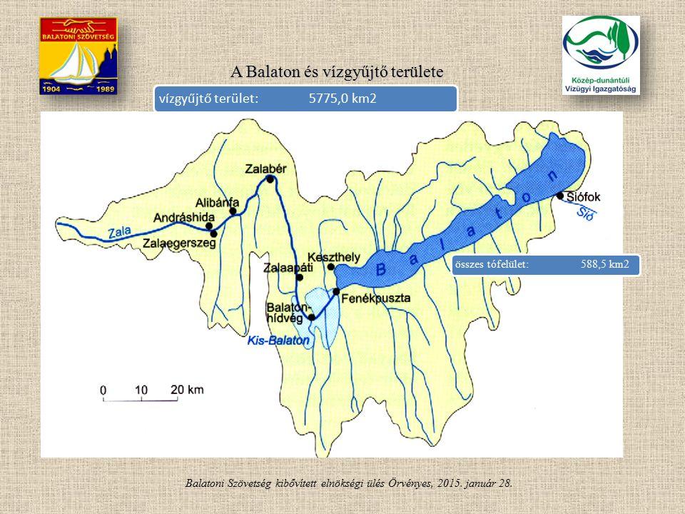 A Balaton és vízgyűjtő területe