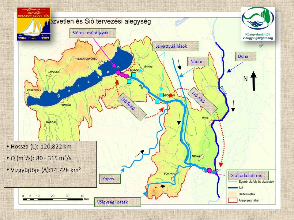 N Hossza (L): 120,822 km Q (m3/s): 80 - 315 m3/s
