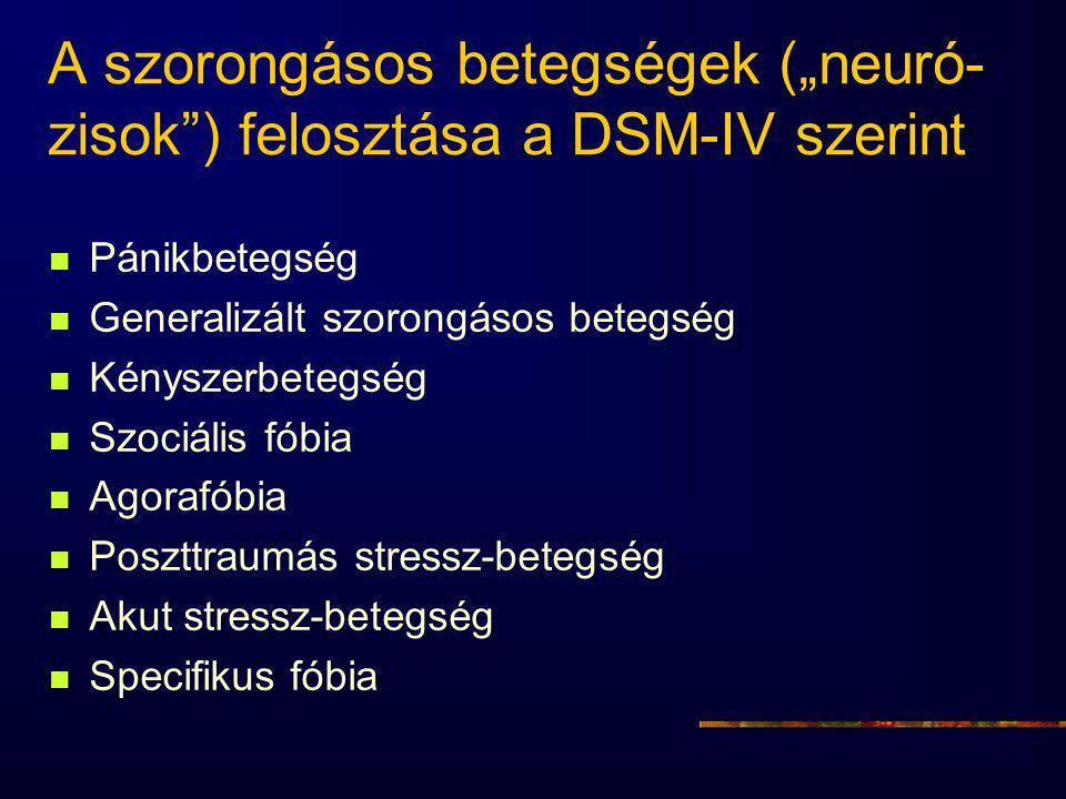 """A szorongásos betegségek (""""neuró- zisok ) felosztása a DSM-IV szerint"""