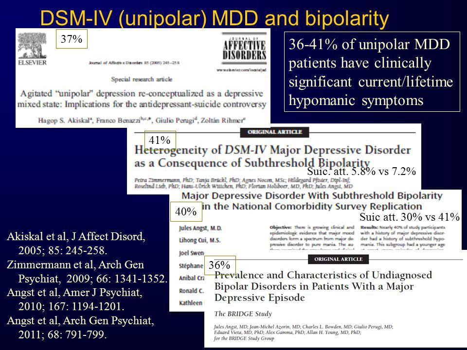 DSM-IV (unipolar) MDD and bipolarity