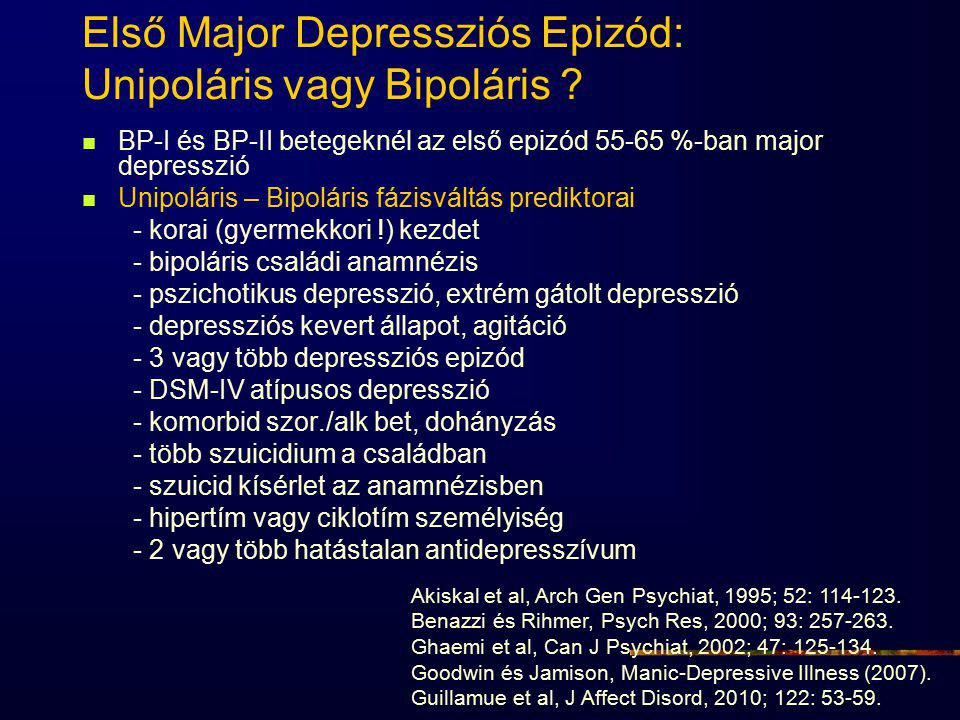 Első Major Depressziós Epizód: Unipoláris vagy Bipoláris