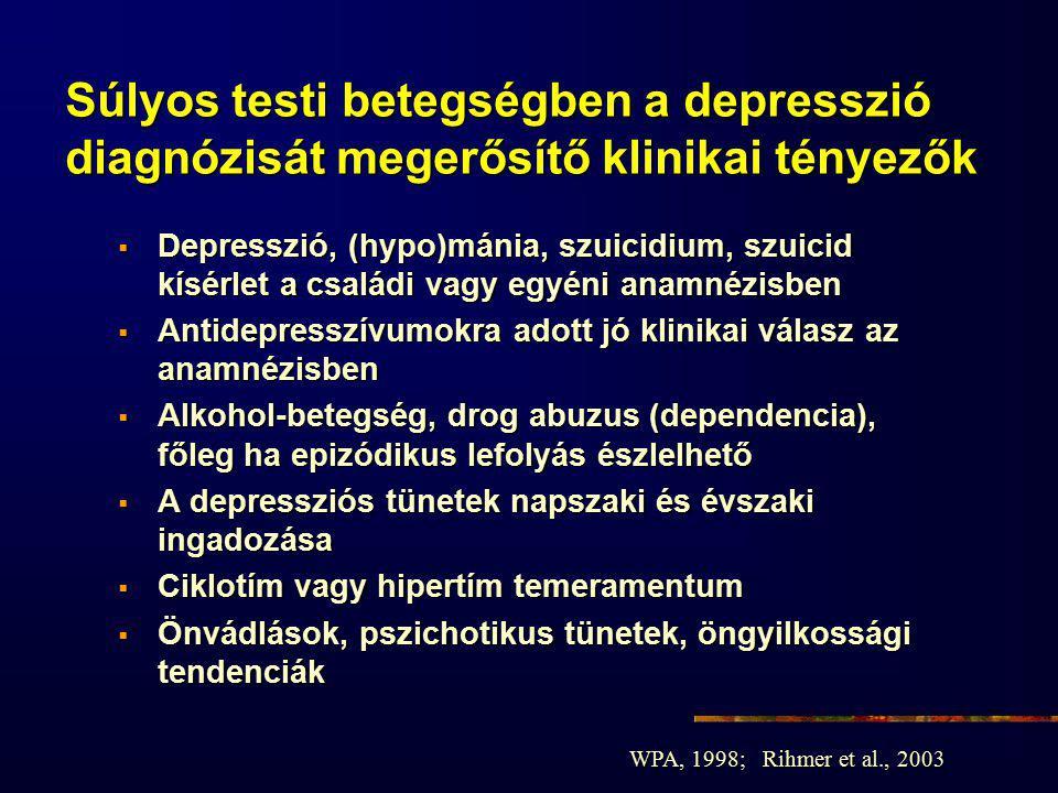 Súlyos testi betegségben a depresszió diagnózisát megerősítő klinikai tényezők