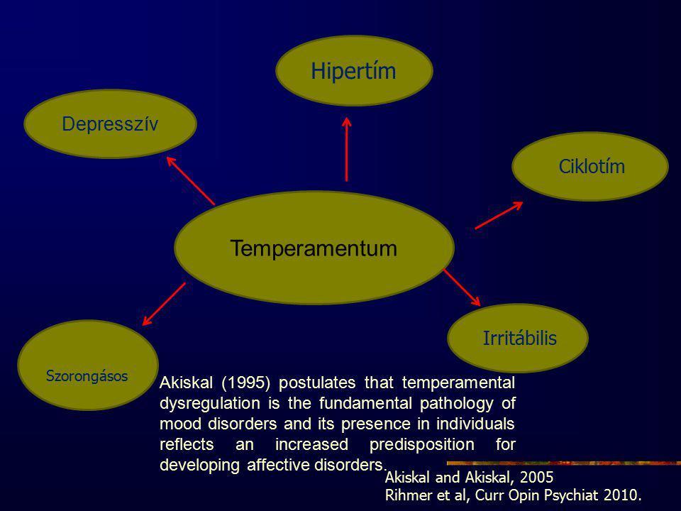 Hipertím Temperamentum Depresszív Ciklotím Irritábilis Szorongásos
