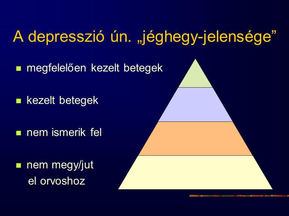 """A depresszió ún. """"jéghegy-jelensége"""