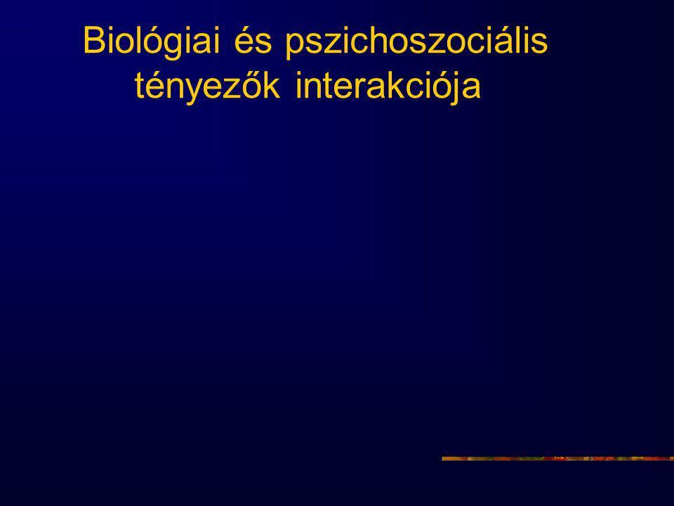 Biológiai és pszichoszociális tényezők interakciója