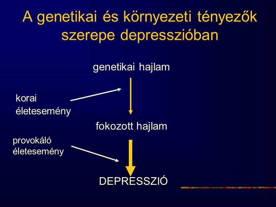 A genetikai és környezeti tényezők szerepe depresszióban