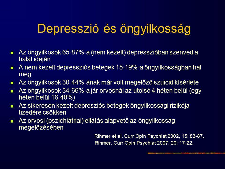 Depresszió és öngyilkosság
