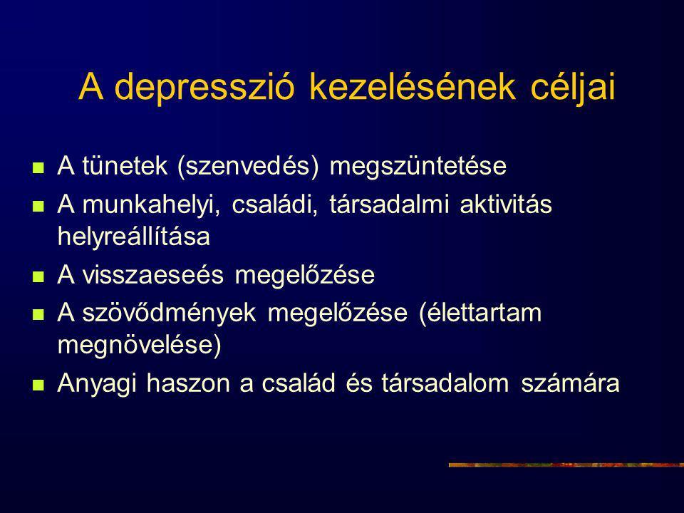 A depresszió kezelésének céljai