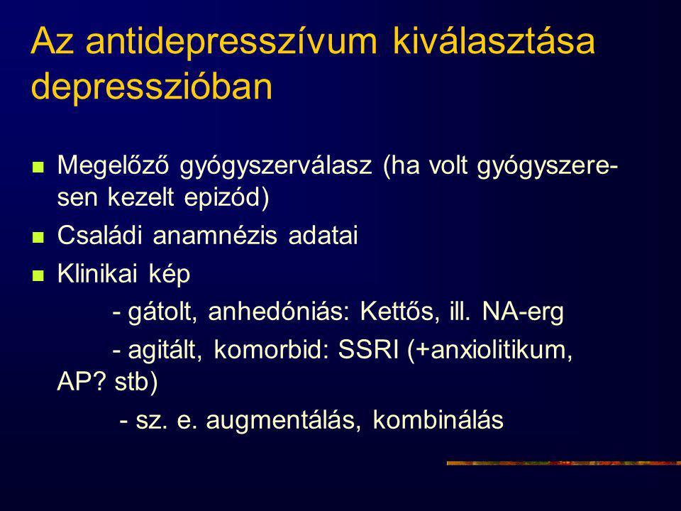 Az antidepresszívum kiválasztása depresszióban
