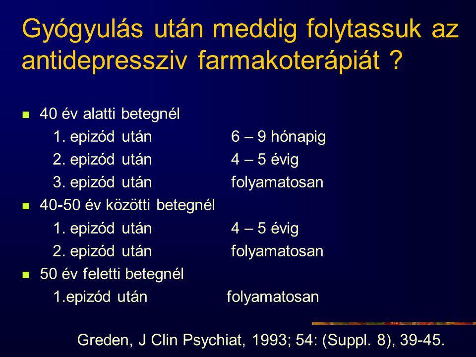 Gyógyulás után meddig folytassuk az antidepressziv farmakoterápiát