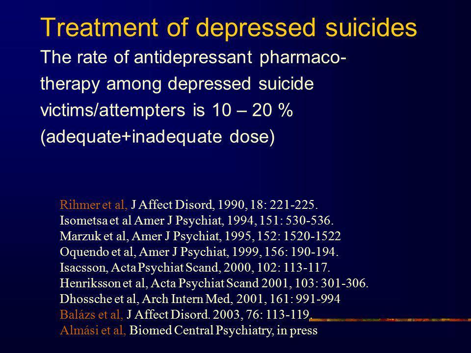 Treatment of depressed suicides