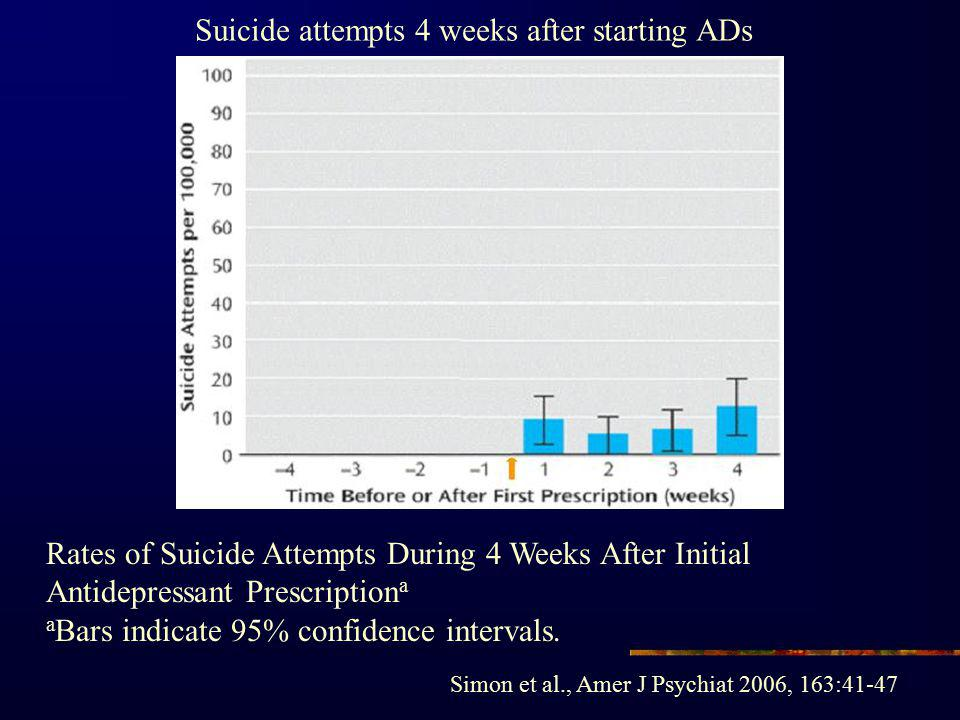 Suicide attempts 4 weeks after starting ADs
