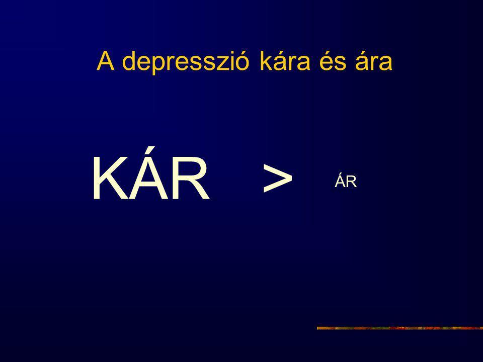 A depresszió kára és ára