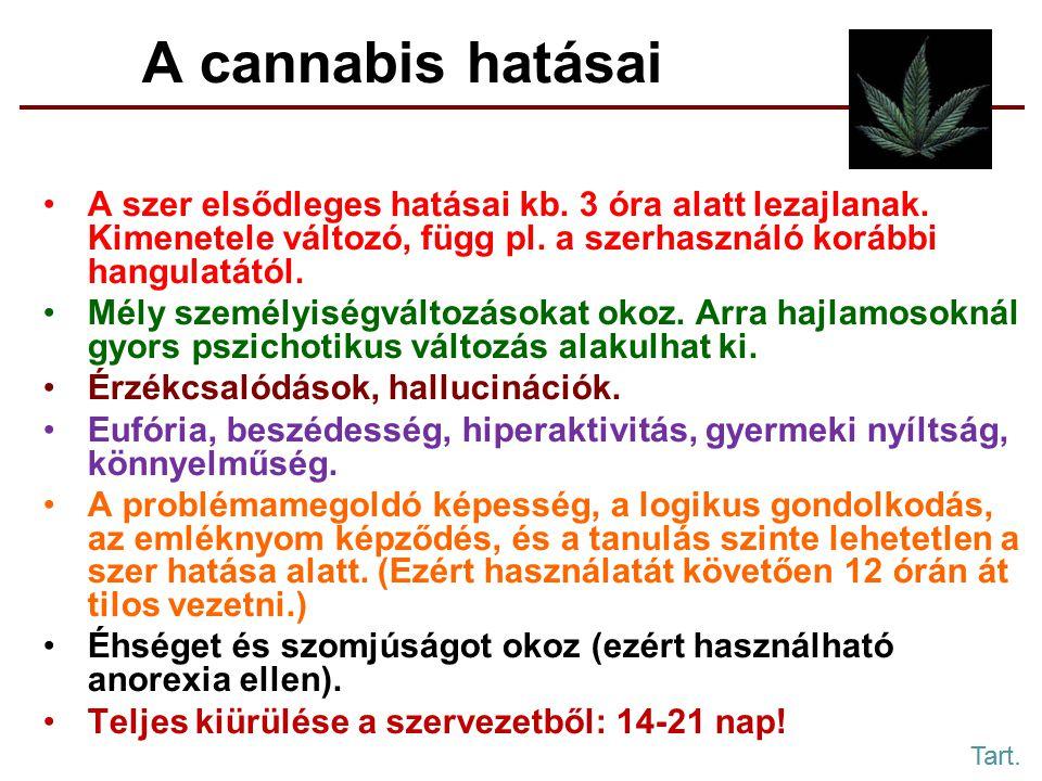 A cannabis hatásai A szer elsődleges hatásai kb. 3 óra alatt lezajlanak. Kimenetele változó, függ pl. a szerhasználó korábbi hangulatától.