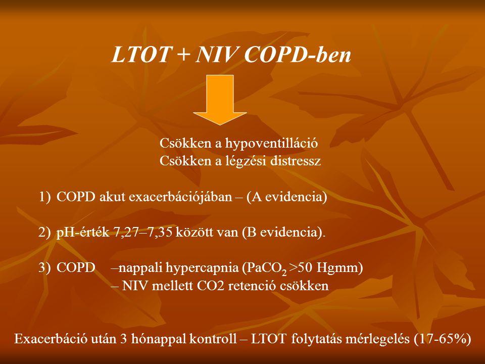 LTOT + NIV COPD-ben Csökken a hypoventilláció