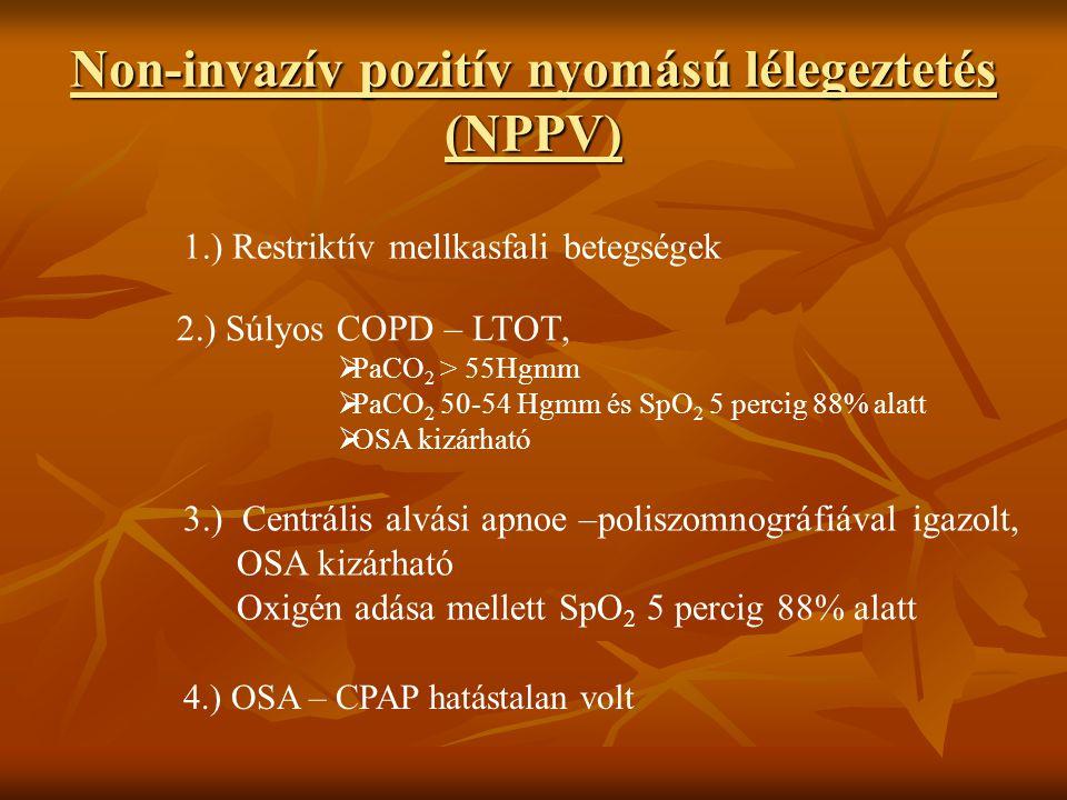 Non-invazív pozitív nyomású lélegeztetés (NPPV)