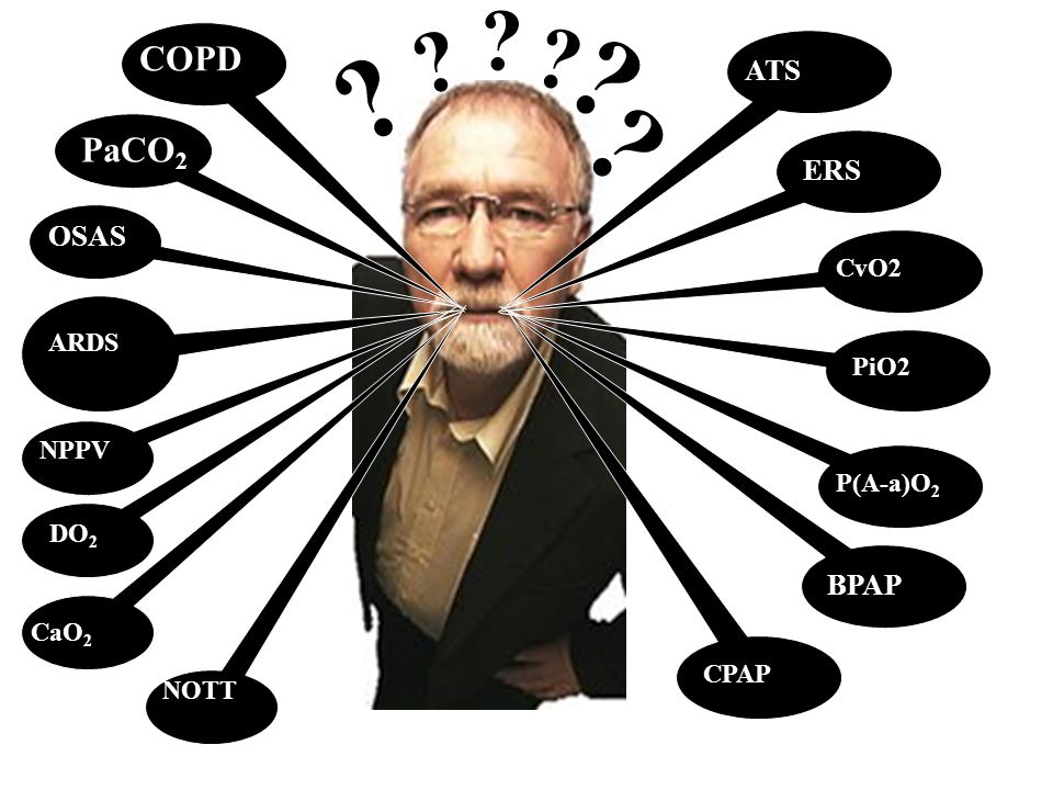 COPD PaCO2 ATS ERS OSAS BPAP CvO2 ARDS PiO2 NPPV P(A-a)O2