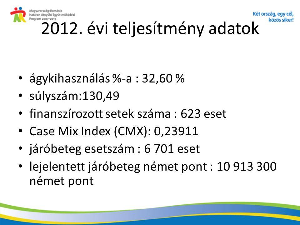 2012. évi teljesítmény adatok