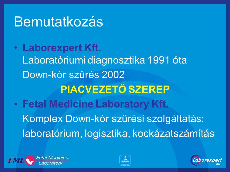 Bemutatkozás Laborexpert Kft. Laboratóriumi diagnosztika 1991 óta