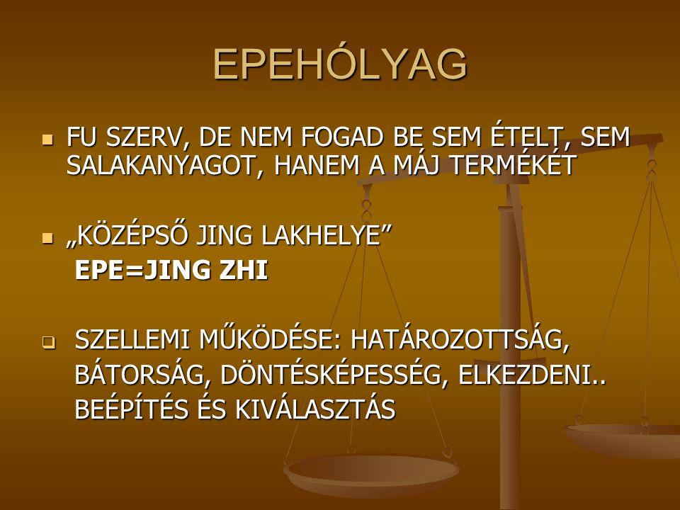 """EPEHÓLYAG FU SZERV, DE NEM FOGAD BE SEM ÉTELT, SEM SALAKANYAGOT, HANEM A MÁJ TERMÉKÉT. """"KÖZÉPSŐ JING LAKHELYE"""