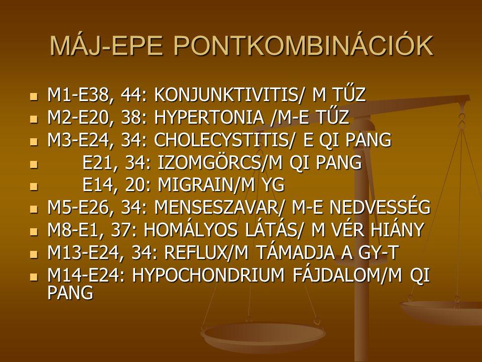 MÁJ-EPE PONTKOMBINÁCIÓK