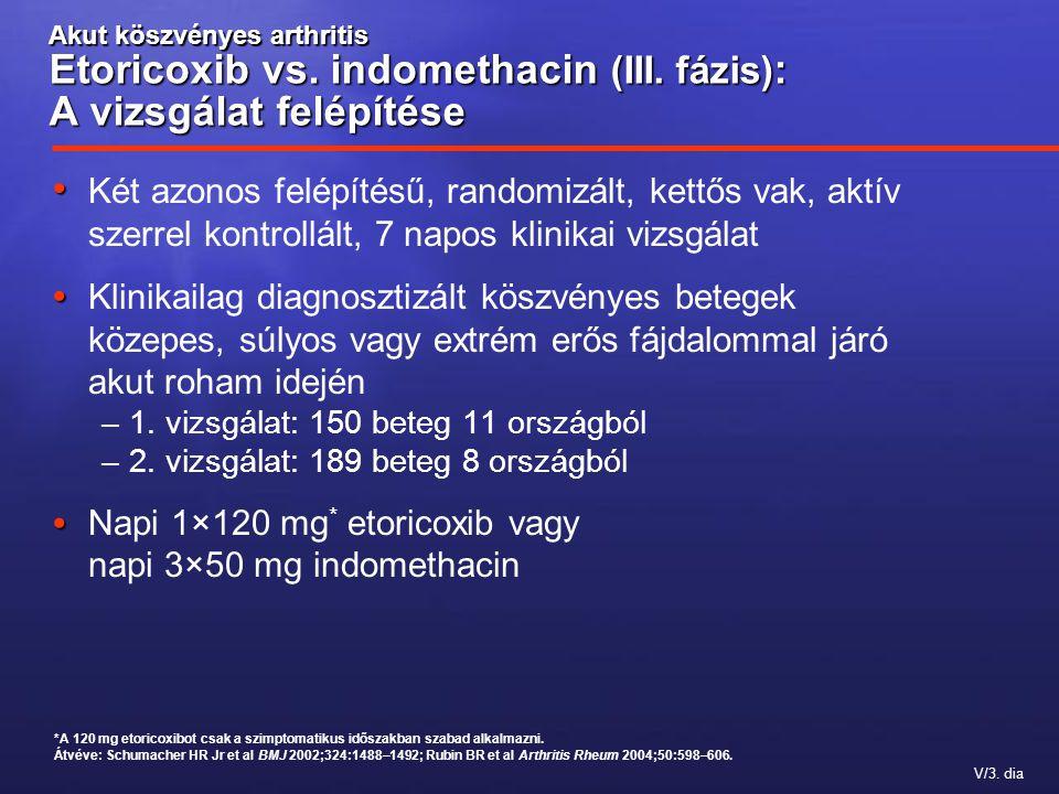 Akut köszvényes arthritis Etoricoxib vs. indomethacin (III