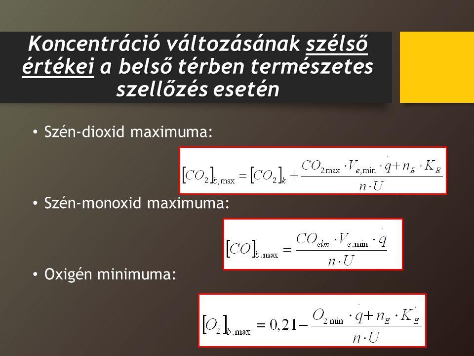Koncentráció változásának szélső értékei a belső térben természetes szellőzés esetén