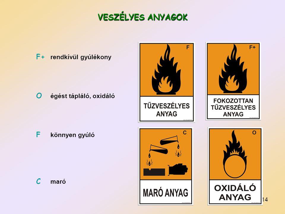 VESZÉLYES ANYAGOK F+ rendkívül gyúlékony O égést tápláló, oxidáló