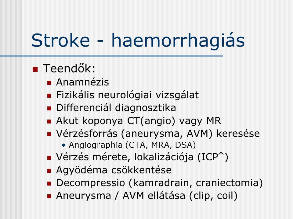 Stroke - haemorrhagiás
