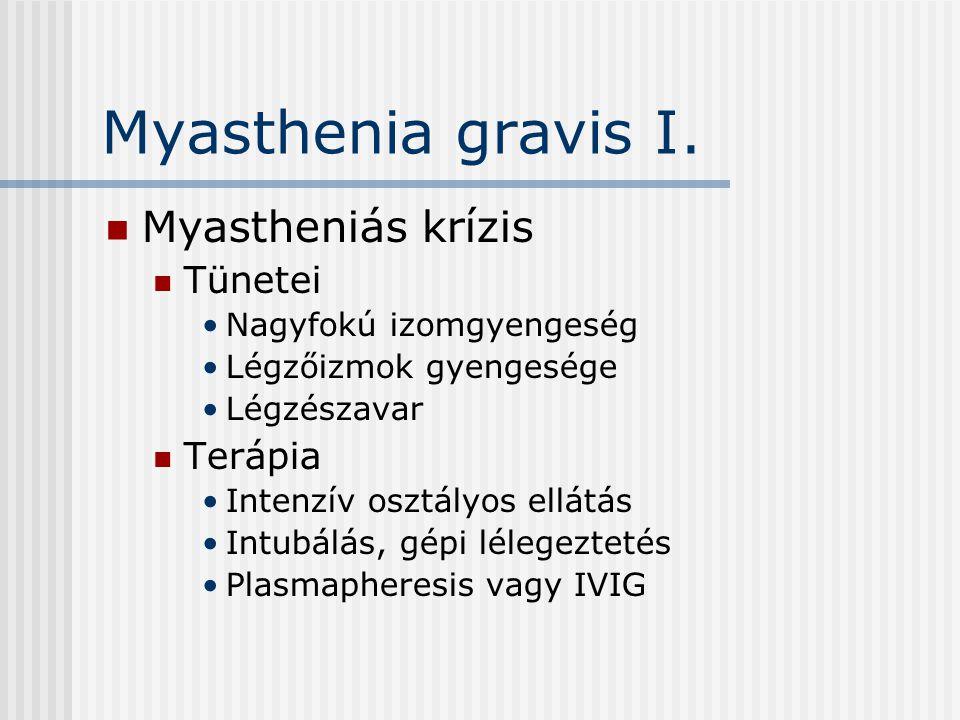 Myasthenia gravis I. Myastheniás krízis Tünetei Terápia