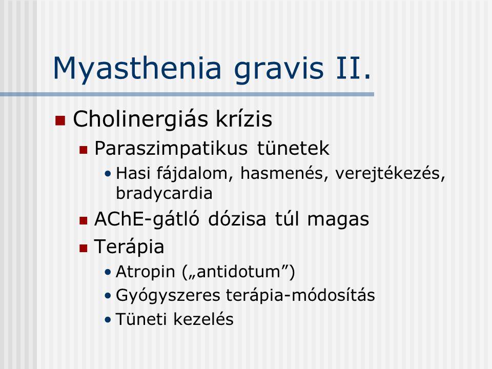 Myasthenia gravis II. Cholinergiás krízis Paraszimpatikus tünetek