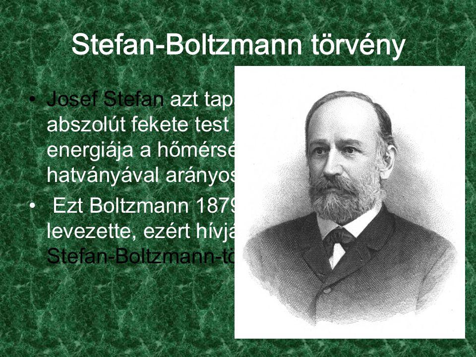 Stefan-Boltzmann törvény