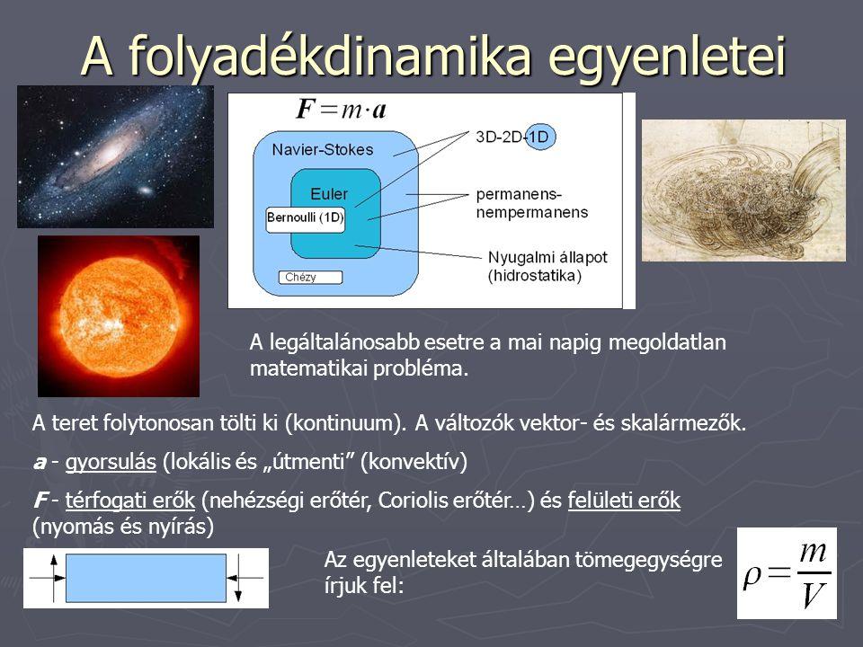 A folyadékdinamika egyenletei