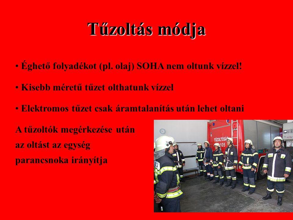 Tűzoltás módja Éghető folyadékot (pl. olaj) SOHA nem oltunk vízzel!