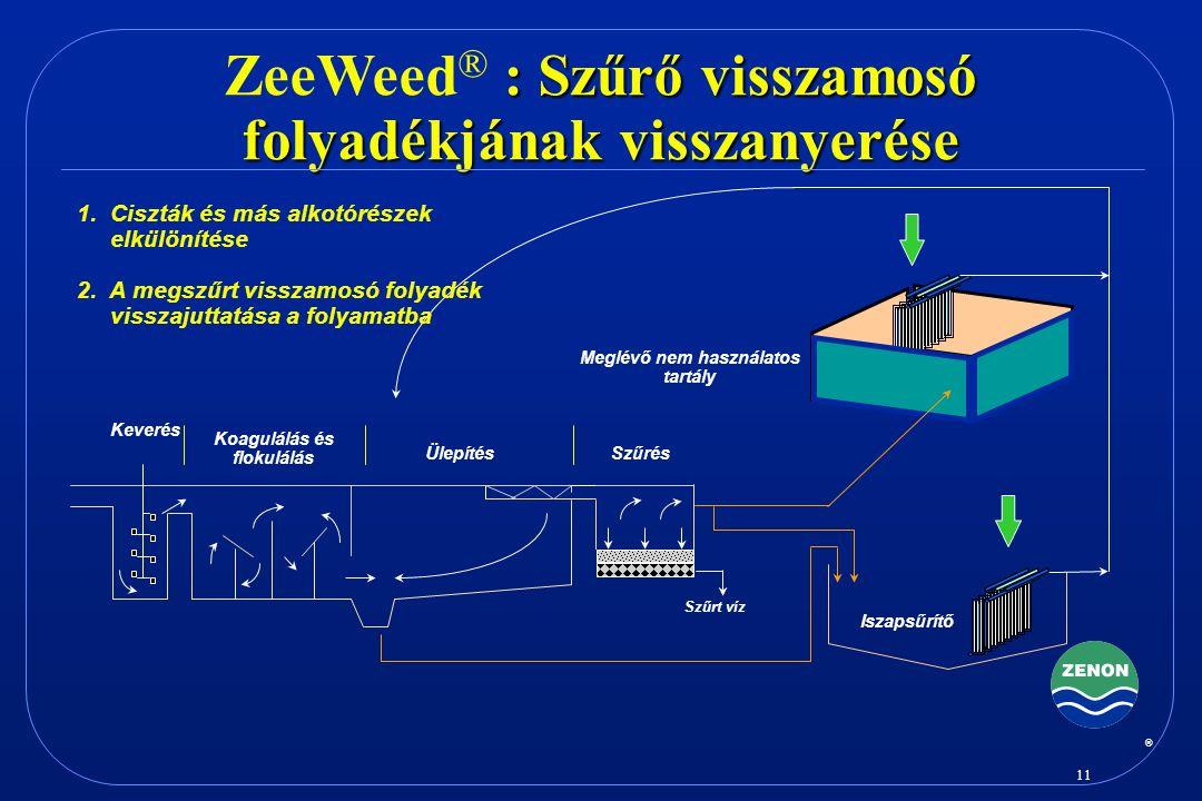 ZeeWeed® : Szűrő visszamosó folyadékjának visszanyerése
