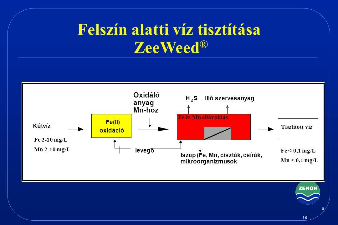 Felszín alatti víz tisztítása ZeeWeed®