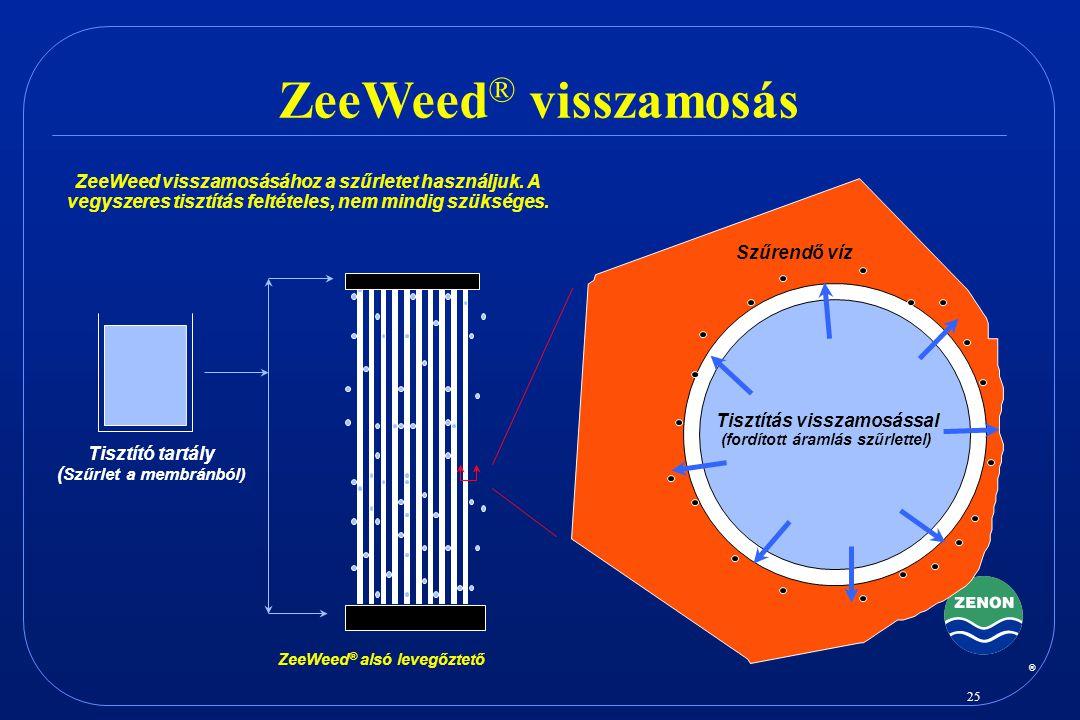 ZeeWeed® visszamosás ZeeWeed visszamosásához a szűrletet használjuk. A vegyszeres tisztítás feltételes, nem mindig szükséges.