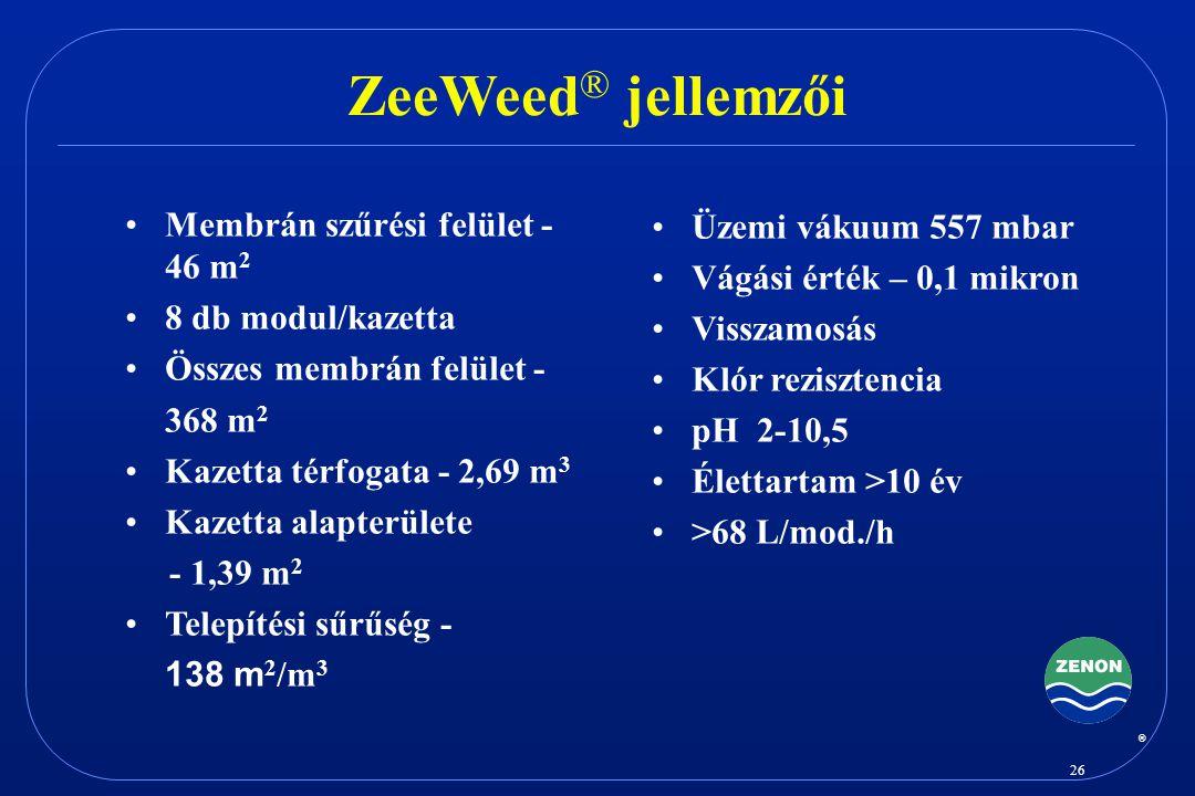 ZeeWeed® jellemzői Membrán szűrési felület - 46 m2