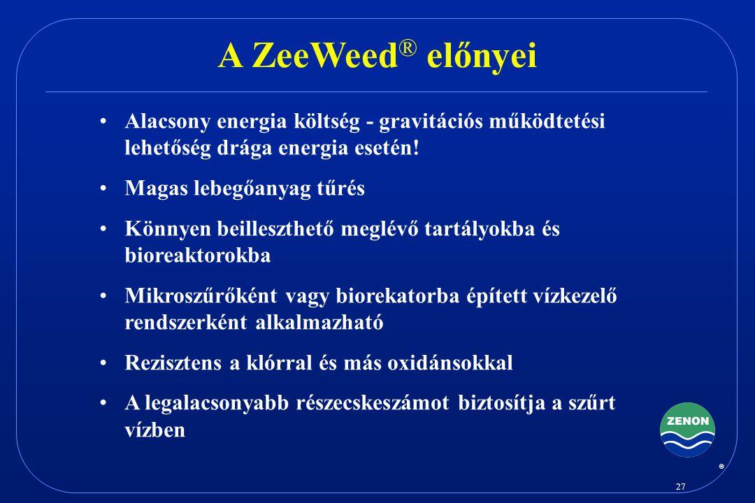 A ZeeWeed® előnyei Alacsony energia költség - gravitációs működtetési lehetőség drága energia esetén!